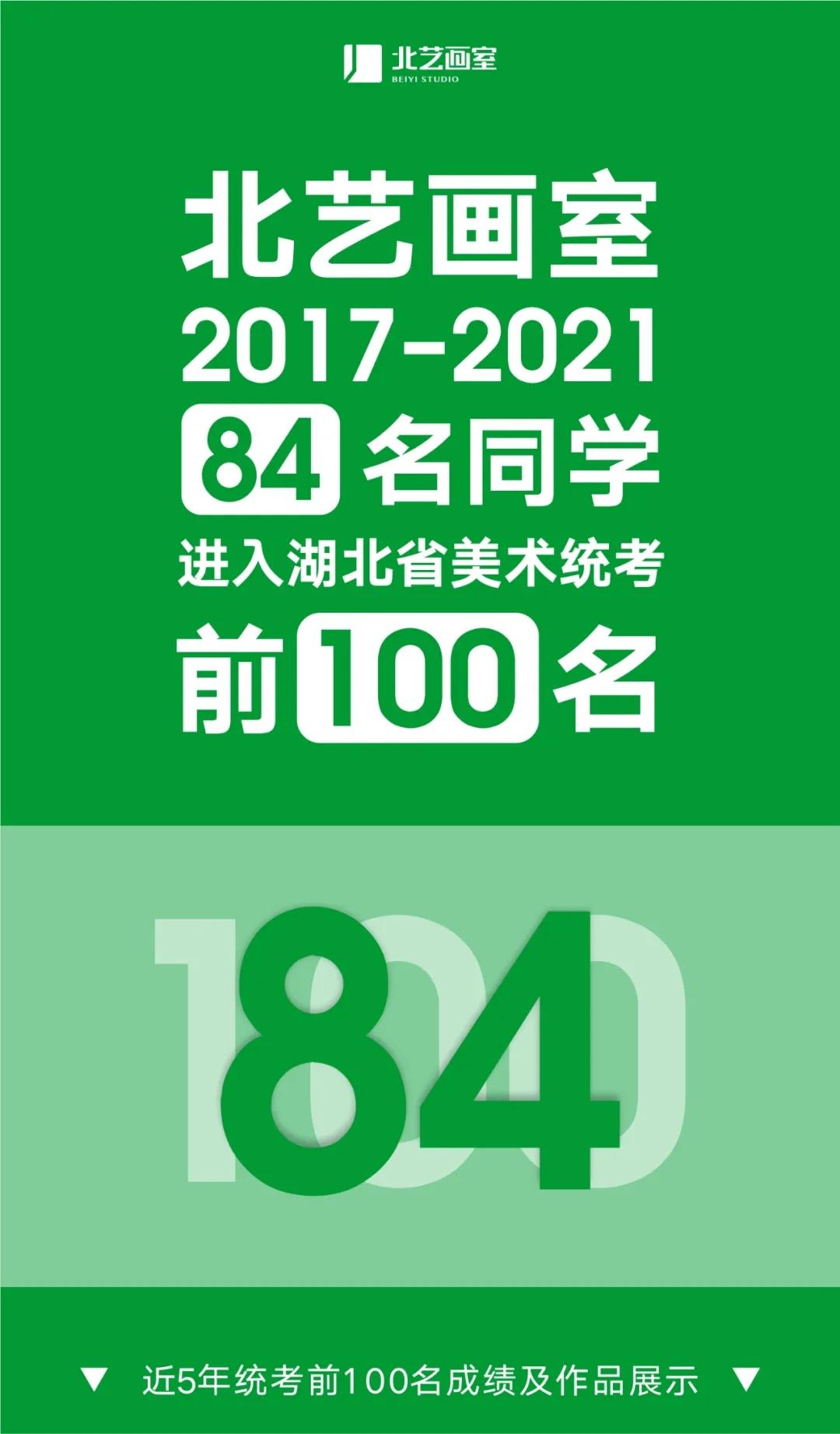 北艺近5年统考前100名成绩及优秀学员作品