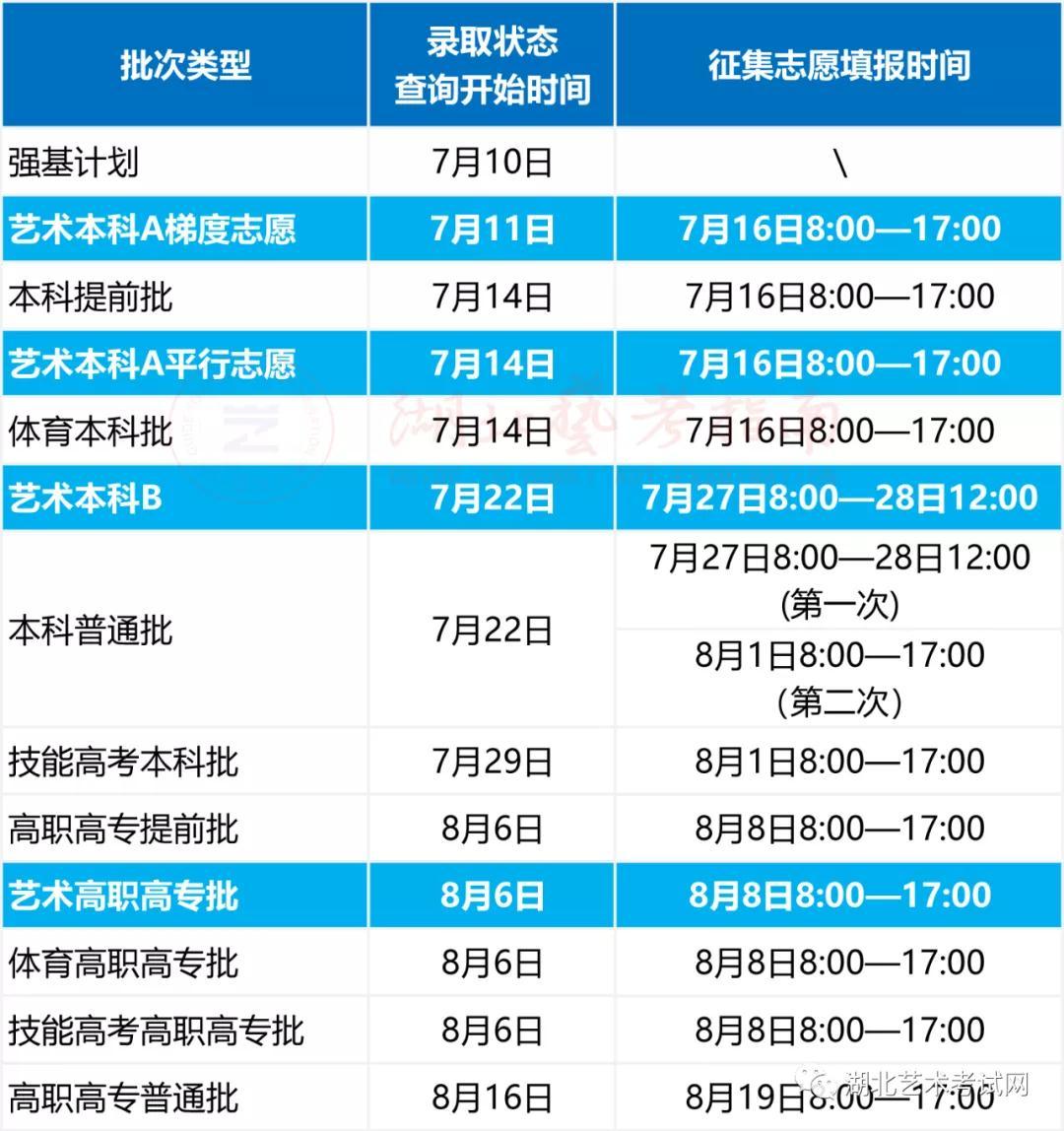 湖北省2021年艺术本科 A 录取状态查询时间