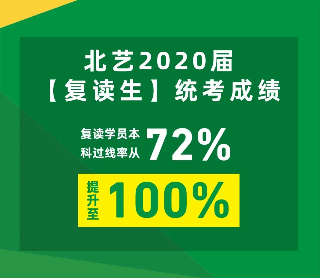 复读学员本科过线率从71.87%提升至100%