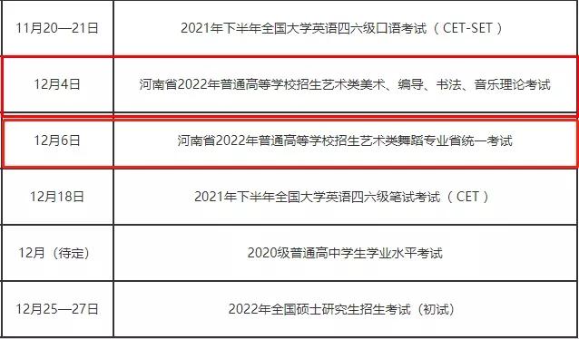 2022年各省美术统考时间汇总